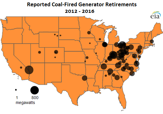 NatGas-Coal_fired_ plants_ retirements_map
