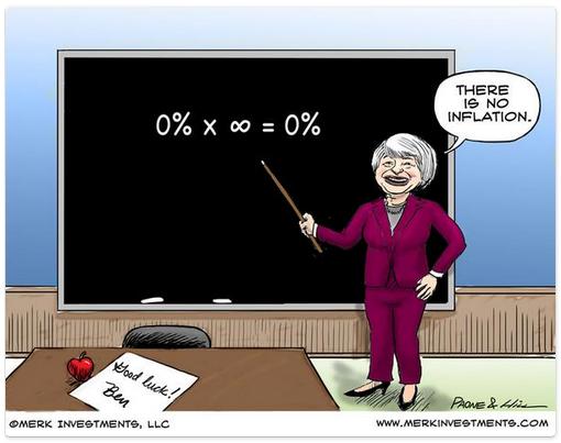 US-Yellen-cartoon-by-Merk-Investments