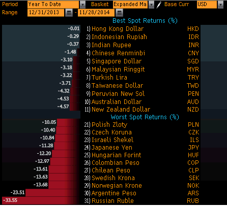 Global-ugliest-currencies