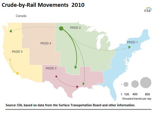 US-Oil-train-movements-2010
