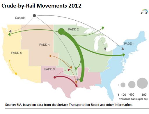 US-Oil-train-movements-2012