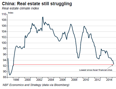How serious is China's housing market bubble?
