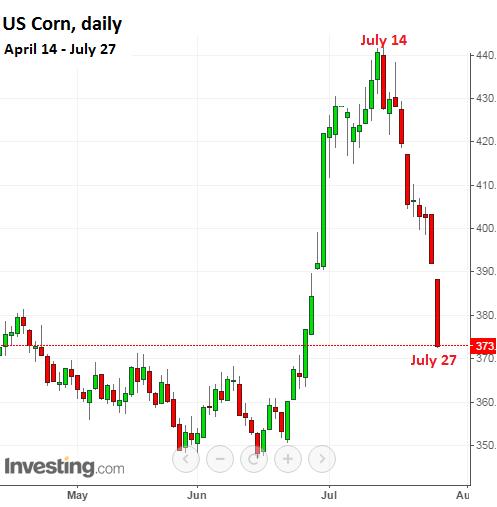 US-Corn-2015-04_07-27
