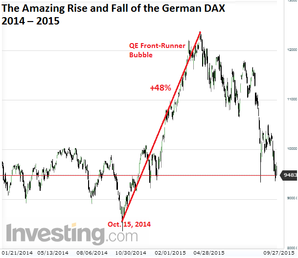 Germany-Dax=2014_2015-09-28