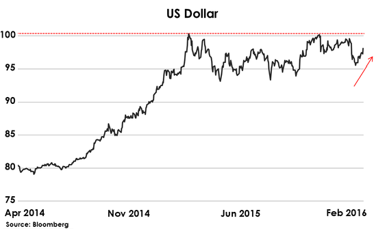 2016-02-27-Otterwood-USD
