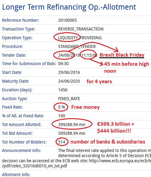 EU-ECB-LTRO-399-billion-2016-06-24