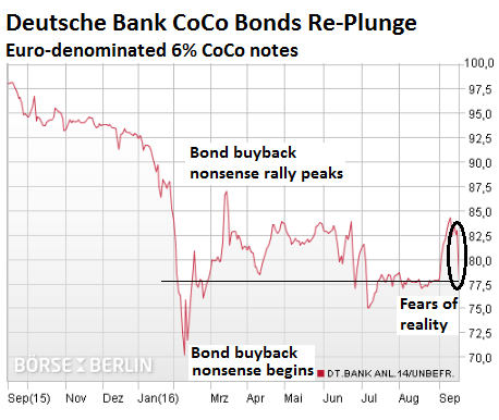 germany-deutsche-bank-coco-bonds-2016-09-16