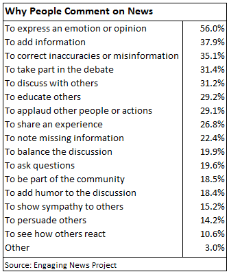 us-comments-on-news-reasons