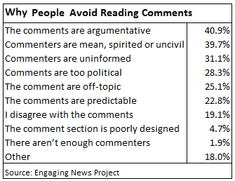 us-comments-on-news-why-avoid