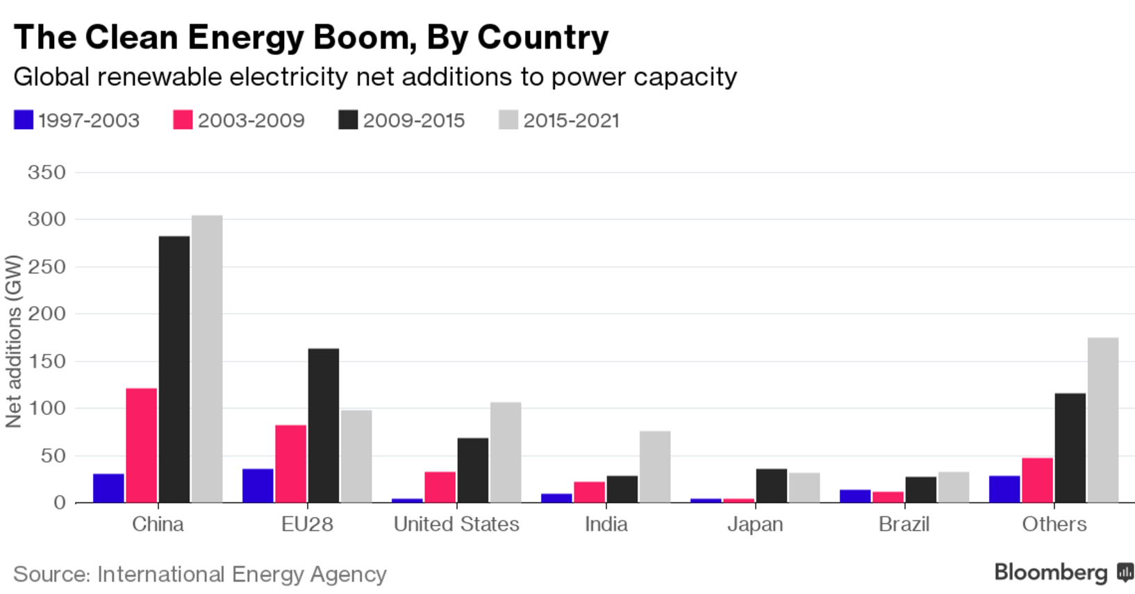 2016-10-30-2-clean-energy-boom-country