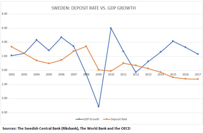 sweden recession