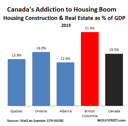 Housing Speculation An Addiction Canada's Economy Can't