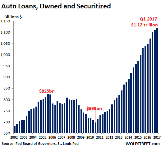 Home Loan Backed Securities