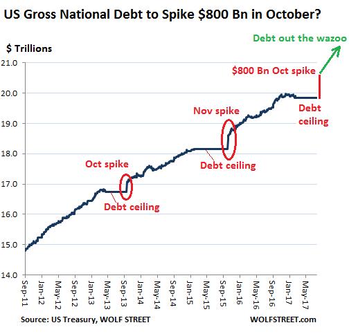 Europese staatsschuldencrisis
