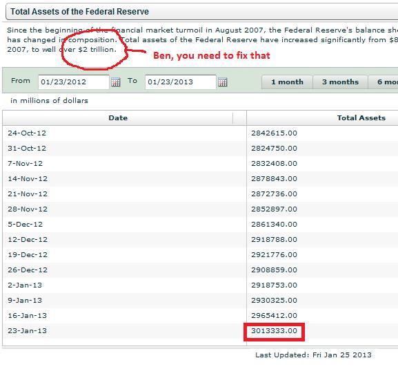 Fed-Total-Assets-2013-01-25