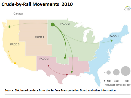 US-Oil-train-movements-2010
