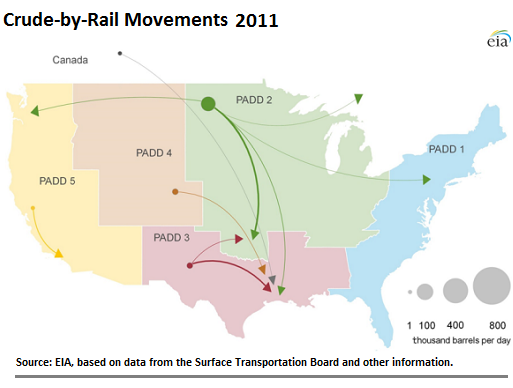 US-Oil-train-movements-2011