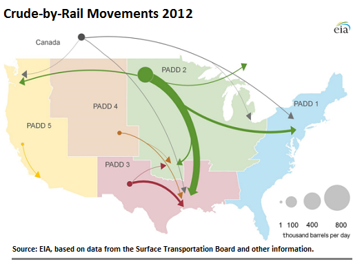 US-Oil-train-movements-2012