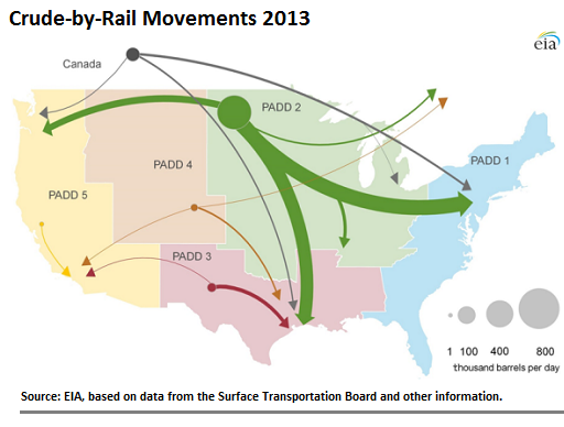 US-Oil-train-movements-2013