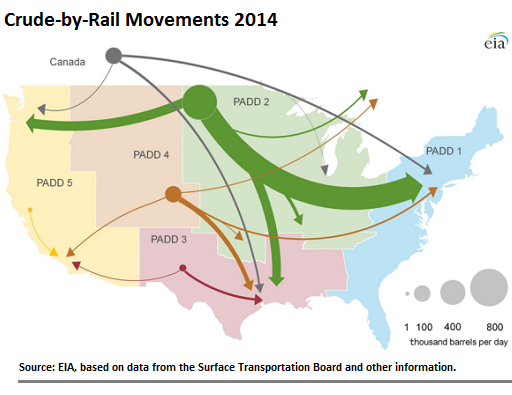 US-Oil-train-movements-2014