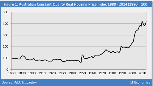 Australia-1-national-house-price-index