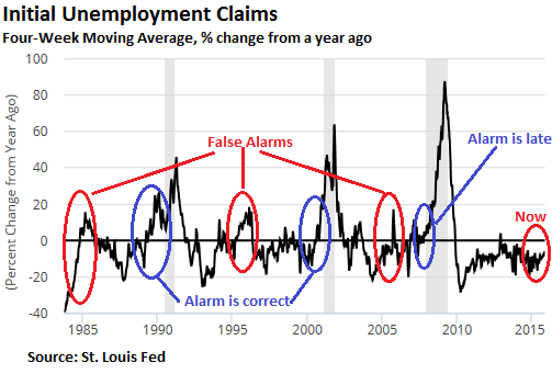 2015-11-19-LK-initial-claims_1985-2015