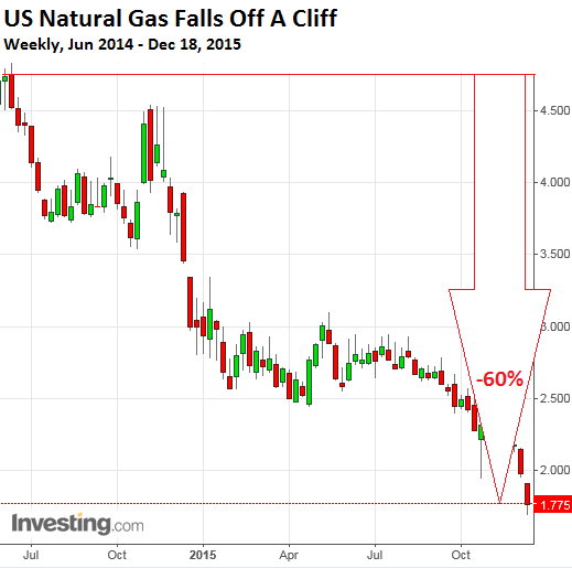 US-natural-gas-2014_2015-12-18