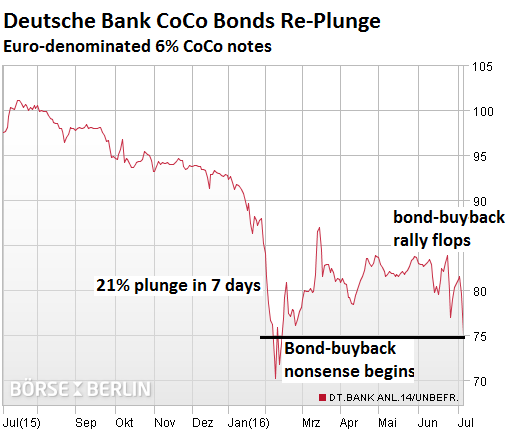 Germany-Deutsche-Bank-CoCo-bonds-2016-07-06