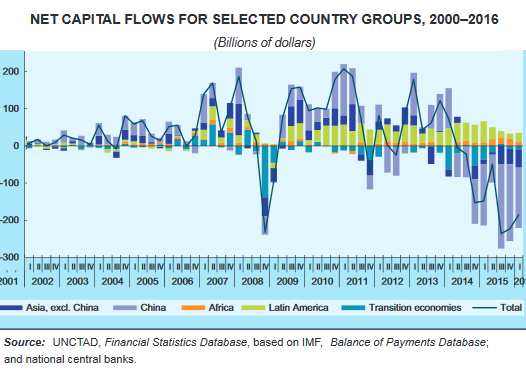 emerging-market-net-capital-flows