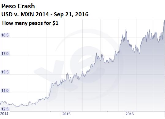 mexico-peso-1_2014-9-2016