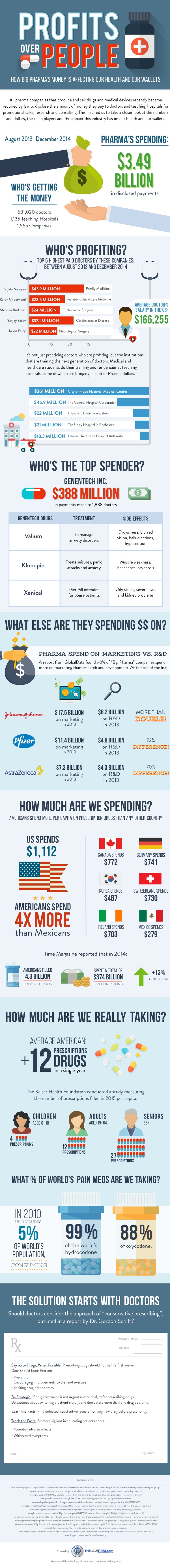 us_pharma-profits-over-people