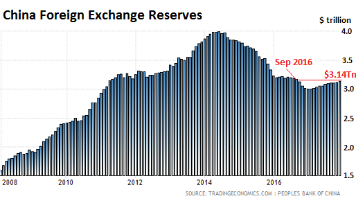 Bank china forex yinka osindero aig global investment group