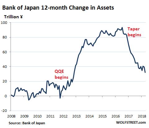 change in equity balance sheet