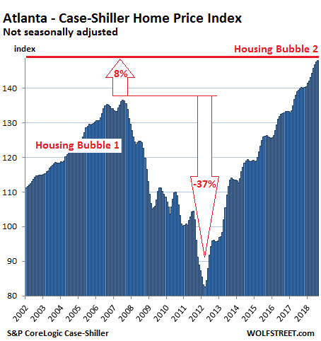 Declines Hit the Most Splendid Housing Bubbles in America