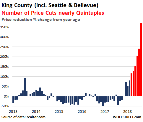 Housing Bubble Trouble in the Seattle-Bellevue Metro | Wolf Street