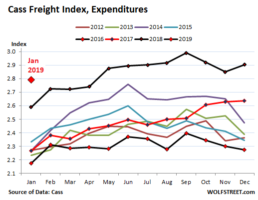 What Trucking & Freight Just Said About the Goods-Based Economy in