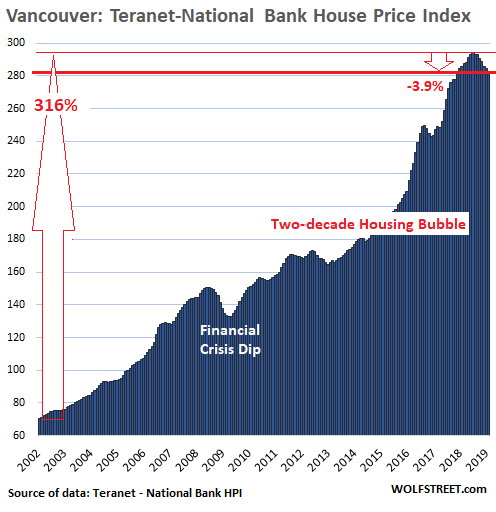1c5c5d4445 The Most Splendid Housing Bubbles in Canada Deflate | Wolf Street