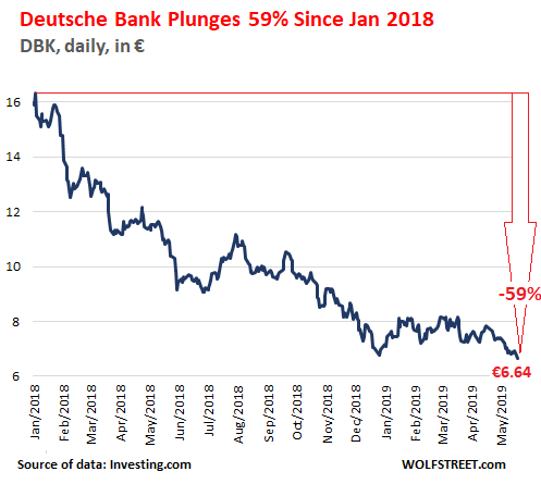 new balance infrmation deutsche bank cost