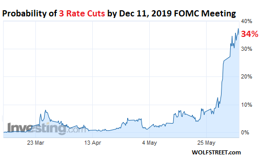 Here's My Prediction: If the Fed Doesn't Cut Rates 3 or 4