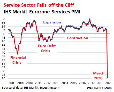 Eurozone-PMI-services-2020-03-.png