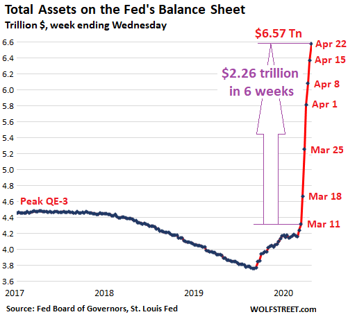 Fed Cut Back on Helicopter Money for Wall Street & the Wealthy ...