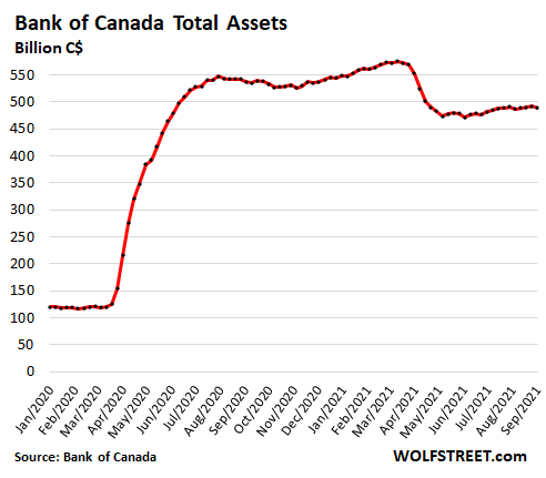 Canada-Bank-of-Canada-2021-09-09-total-assets.png