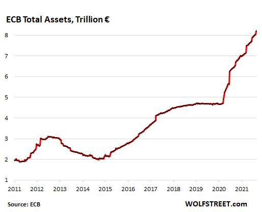 ECB-balance-sheet-assets-2021-09-09.png