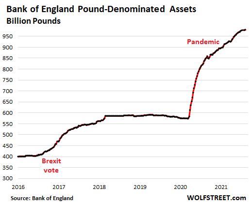 UK-Bank-of-England-sterling-assets-2021-09-09.png